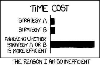 efficiency 10 Great Infographics by XKCDs Randall Munroe
