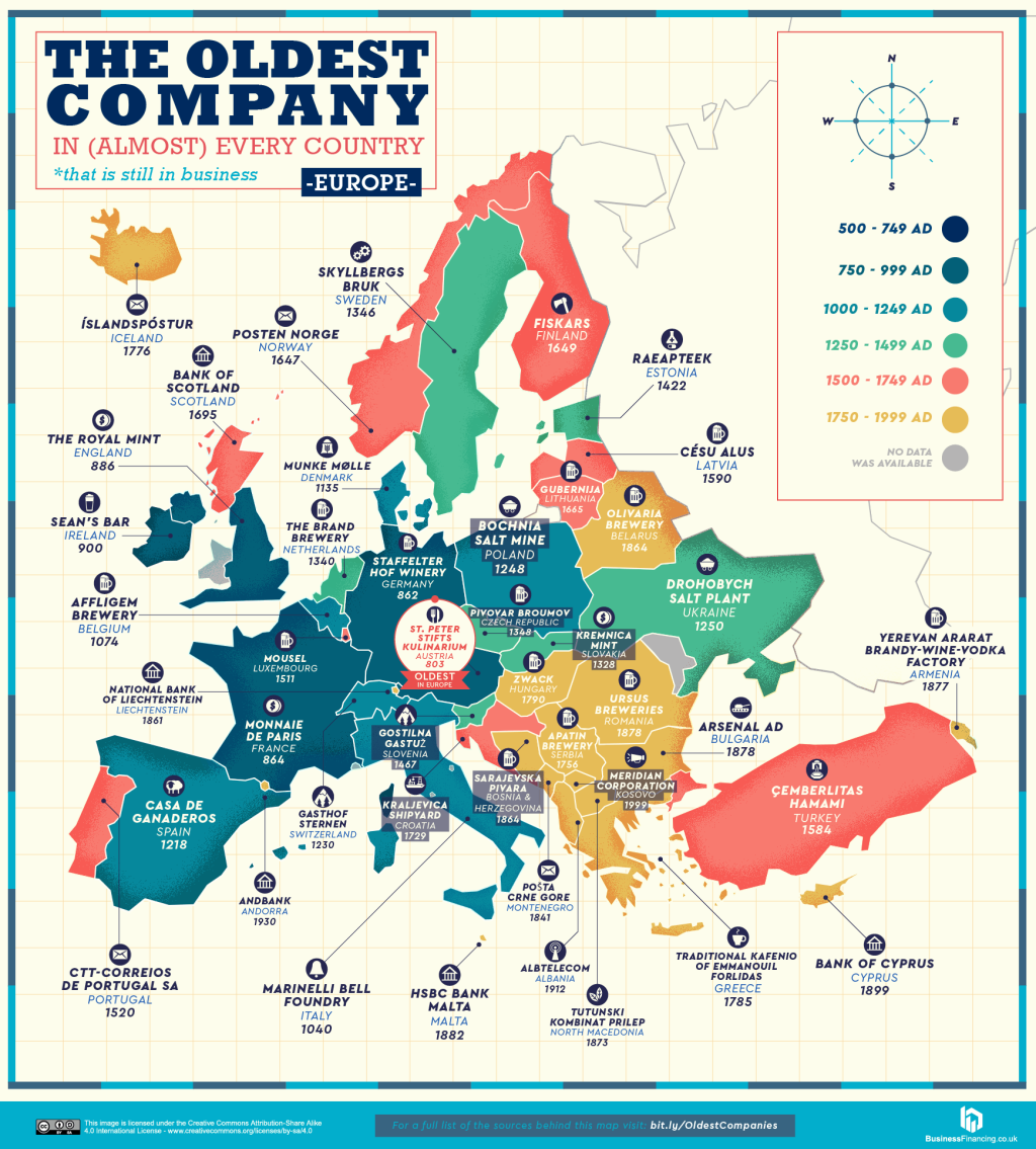oldest company in every country map 1 A World Map of the Oldest Company in Every Country (Still in Business)