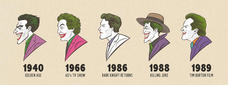 20 jokers from 1940 to 2019 illustrated 1 20 Jokers From 1940 to 2019, Illustrated