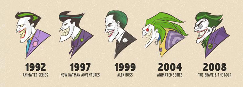 20 jokers from 1940 to 2019 illustrated 2 20 Jokers From 1940 to 2019, Illustrated