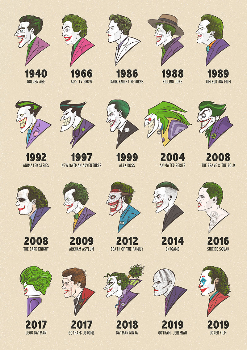 20 jokers from 1940 to 2019 illustrated 5 20 Jokers From 1940 to 2019, Illustrated