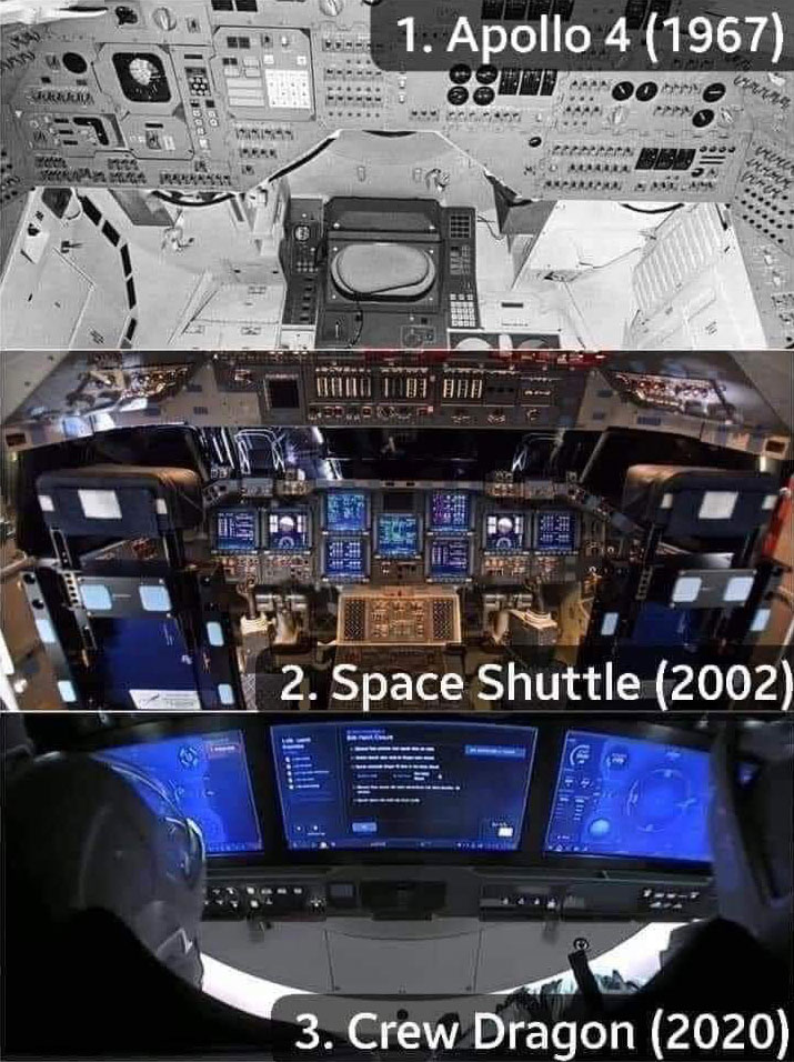 space shuttle control decks image The Progression is Incredible